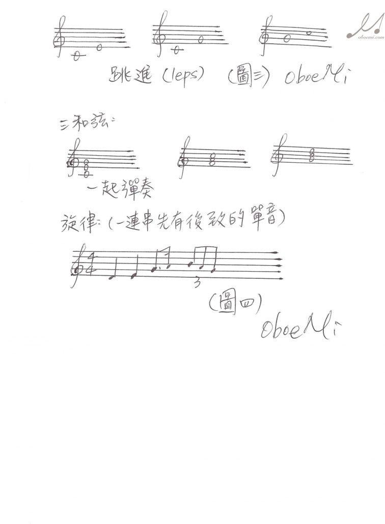 跳進、三和弦、旋律